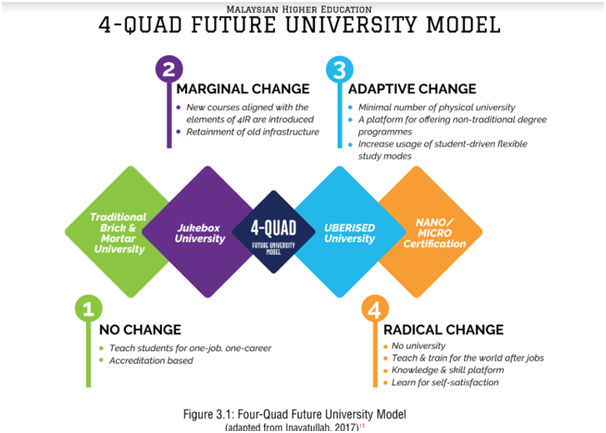 The Seven Super Powers of Futurists * Journal of Futures Studies