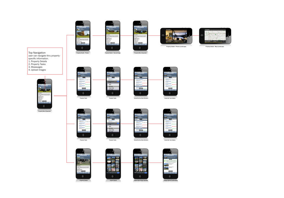 Mobile UX Storyboard