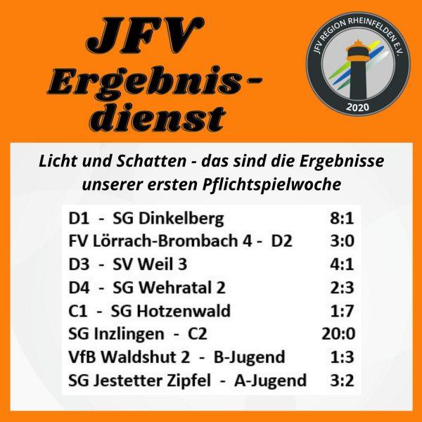 JFV Ergebnisdienst – KW 37