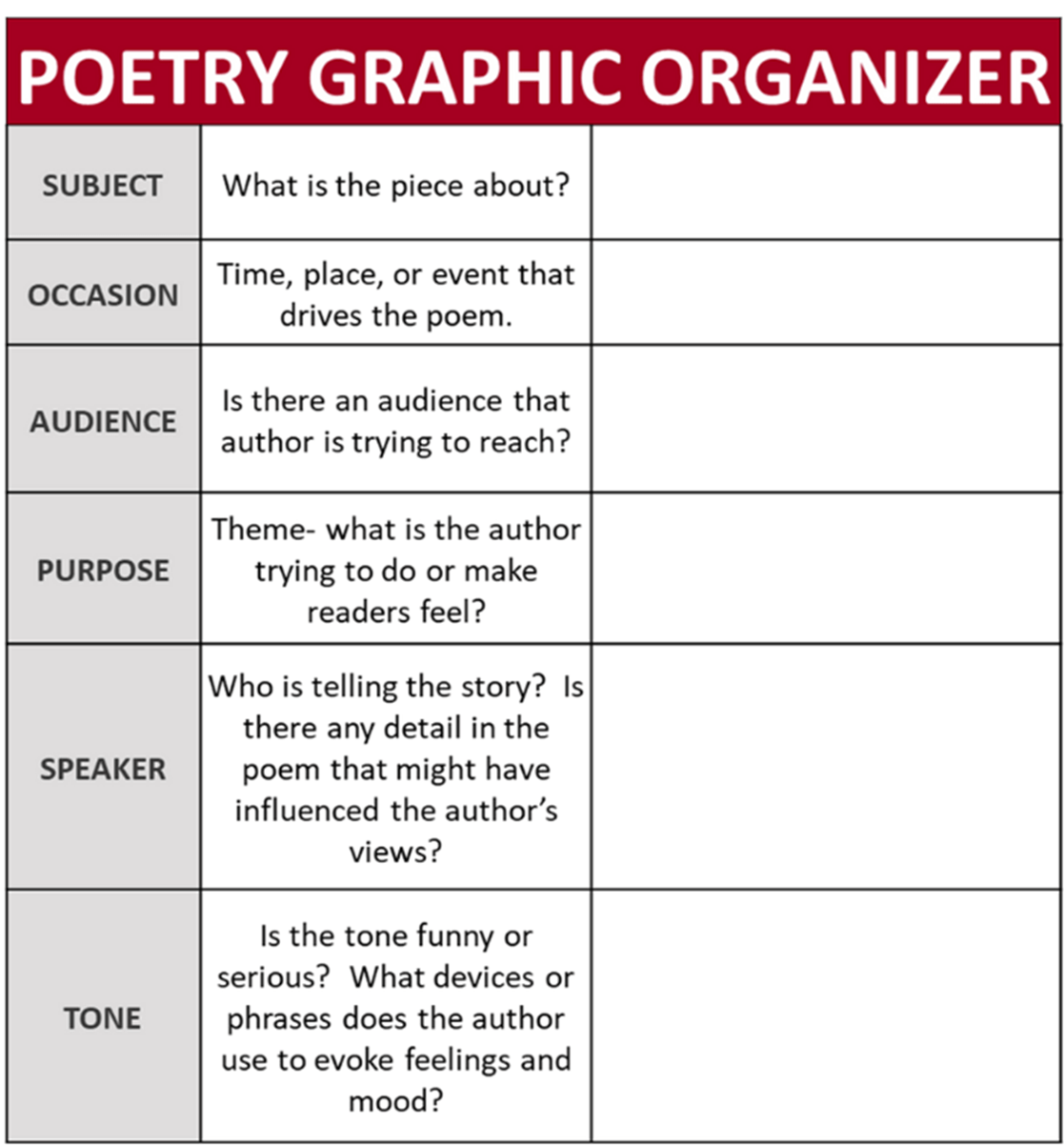 Poetry And The Mcas Last Minute Tips Have A Strategy