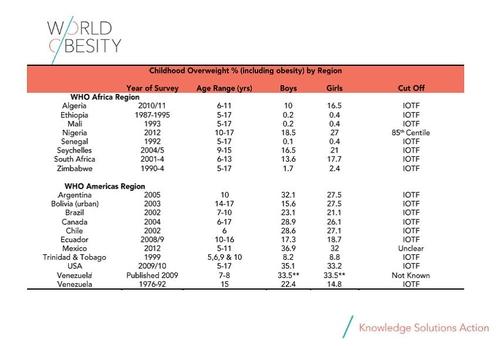 core learning path world obesity federation - 500×346