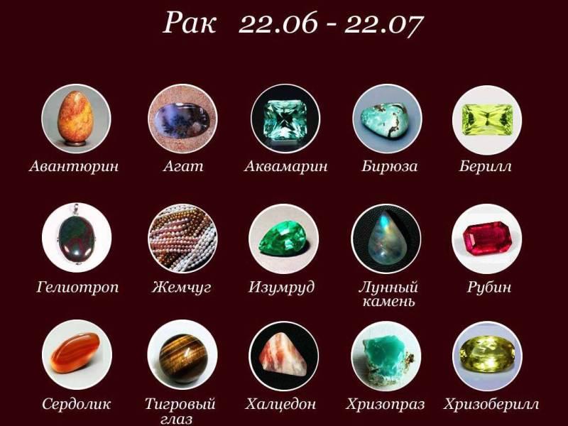 Все камни зодиака фото и описание