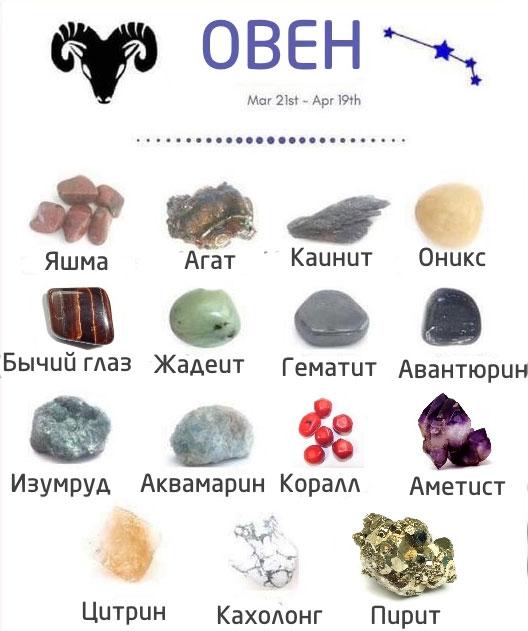 Stones appropriées Bélier