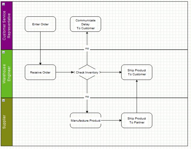 application server diagram kenwood kdc248u wiring jgraphx user manual