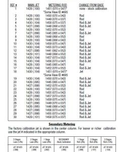 Edelbrock performer series calibration kit for carburetor free shipping also rh jgronoj weebly