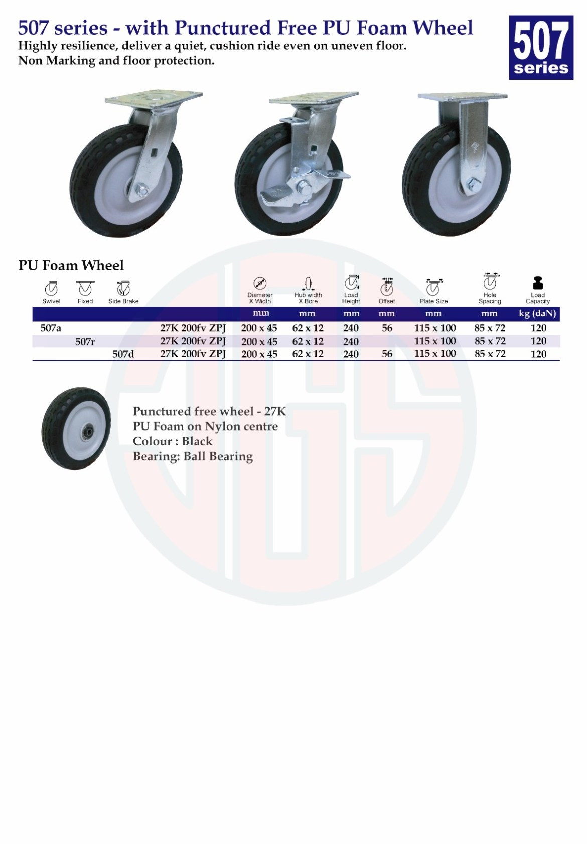507 series PU Foam Wheel