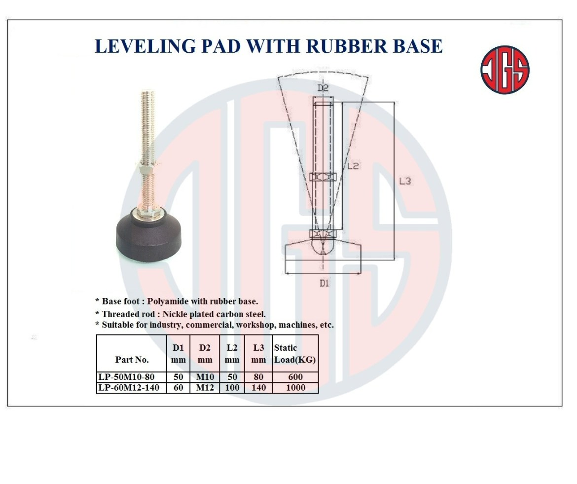 Leveling Pad with Rubber Base