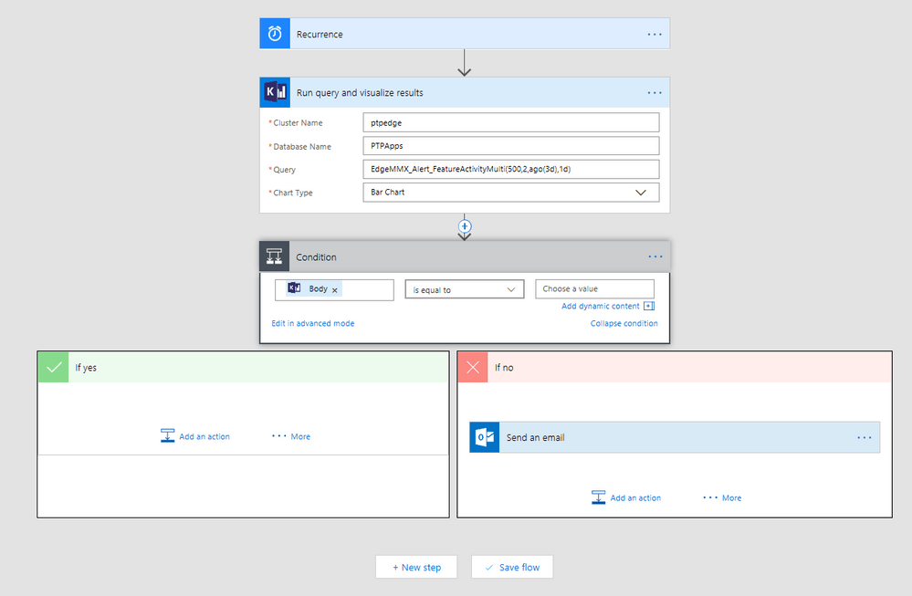 flowwithconditionexpression also don   send email if the flow body is empty power platform community rh powerusers microsoft