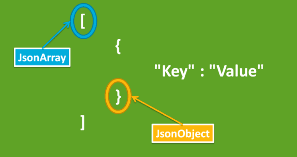 JavaScript Function to Convert Array to JSON