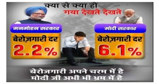 सरकार द्वारा फेंकी गयी योजनाओं के आंकड़ों के पीछे की हकीकत