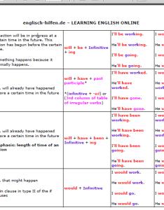 Image also verb tenses chart teacher   assistant to  rh jhayelie wordpress