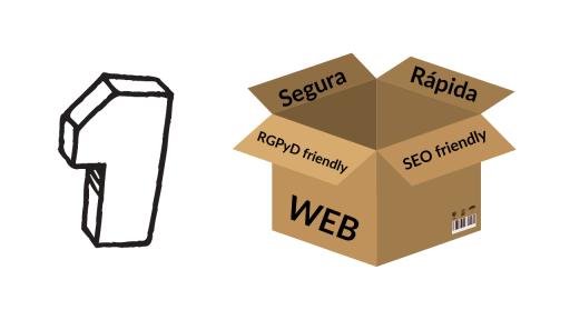 PASO-1-WEB-EFICIENTE-WPO-1024x576 Cómo crear y diseñar una web de WordPress eficiente en tan solo dos pasos