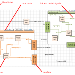 Visio Application Diagram Semi Trailer Wiring Auto Computed Values In Diagrams With Vba Overview