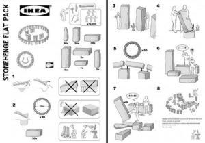 Some speculations about the true nature of IKEA.