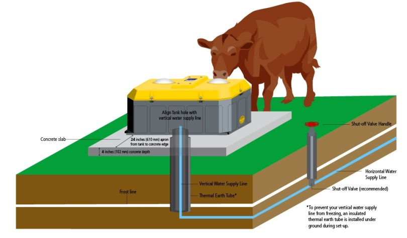 Livestock Waterer isometric diagram