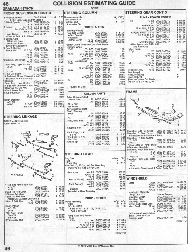 Ford Granada Parts List