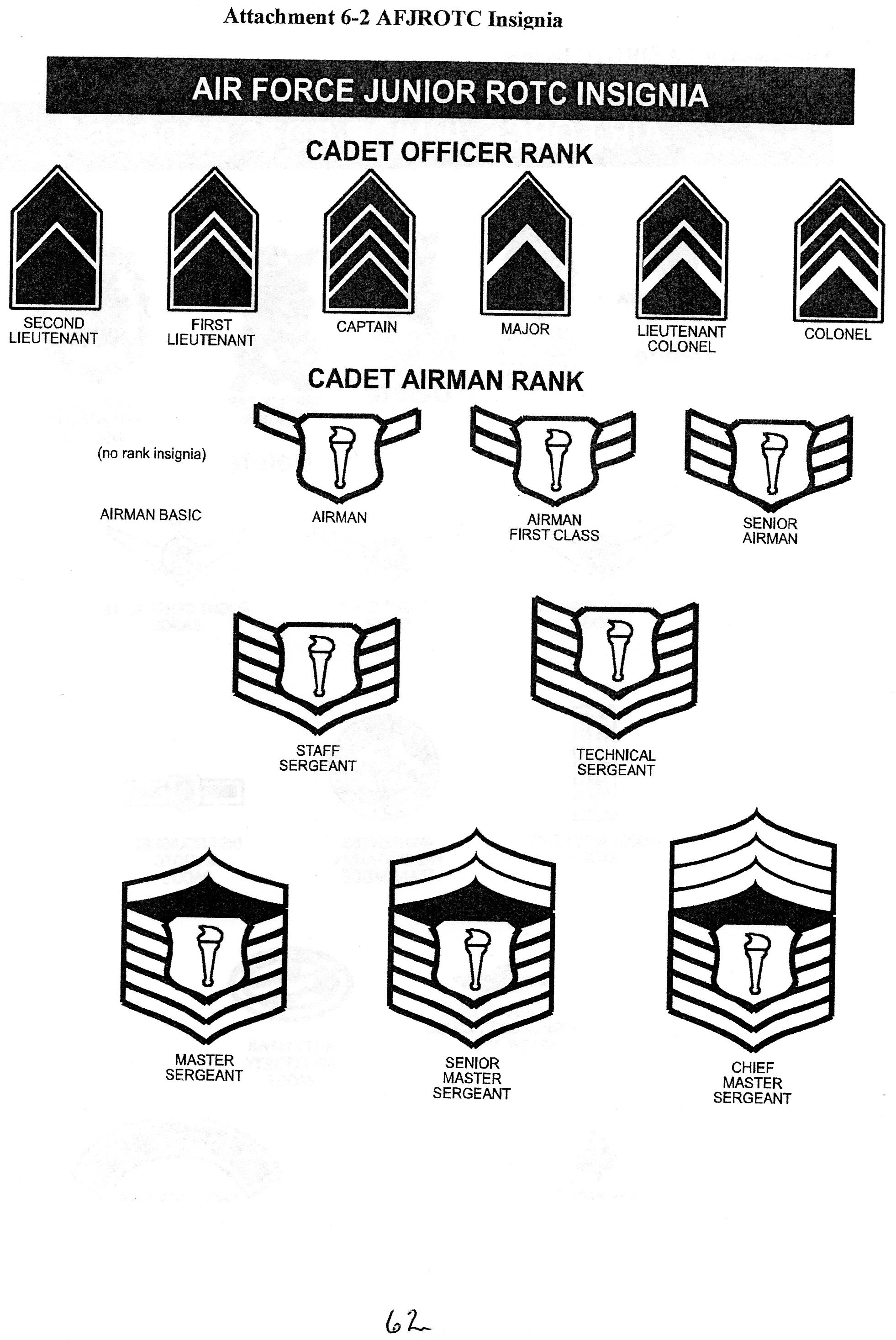 List of Synonyms and Antonyms of the Word: Afjrotc Insignia