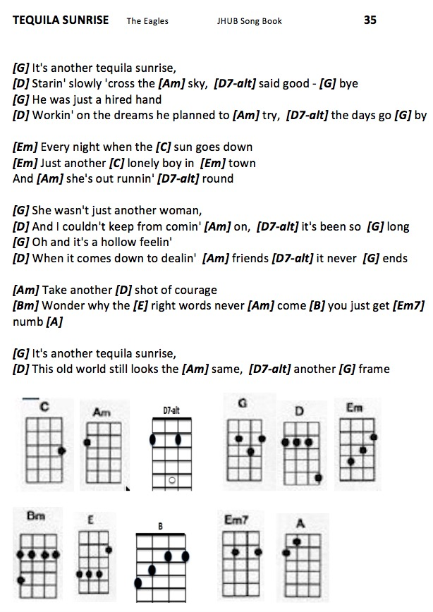 ukulele chords tequila sunrise
