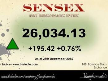 sensex 28dec15 j board