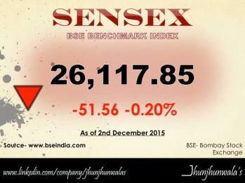 sensex 2Dec15 j board
