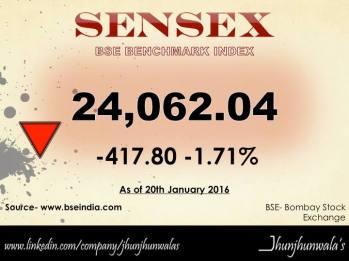 sensex 20jan16 j board