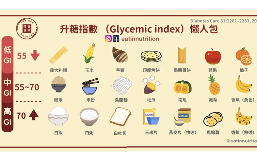 什麼是升糖指數 了解脂肪
