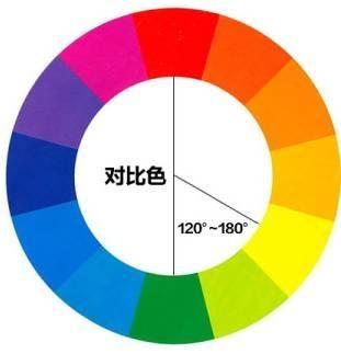 基礎配色邏輯 | JIBAO - 洞悉教材的趨勢