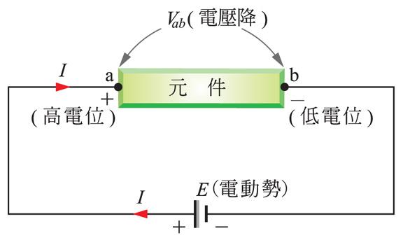 基本電學 Ⅰ Ch01 | JIBAO - 洞悉教材的趨勢