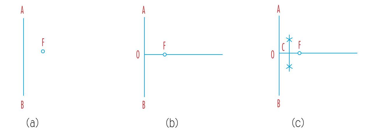 製圖實習 Ⅰ Ch04   JIBAO - 洞悉教材的趨勢
