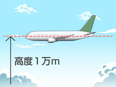 【ユキサキナビ】航空機の飛行高度