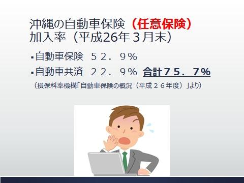 沖縄 自動車保険(任意保険)加入率