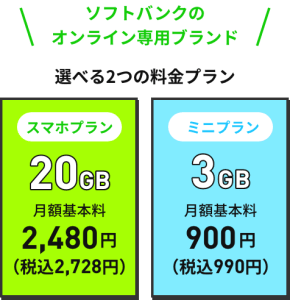 LINEMO2つの料金プラン