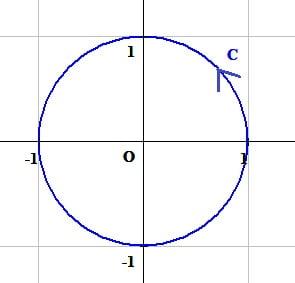 三角関数の有理関数