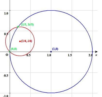 複素数平面上の2つの円の交点