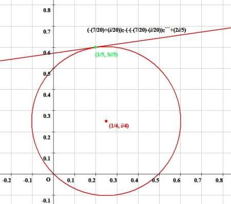 複素数平面上における中心(1/4, i/4)半径1/(2√2)の円周上の点(1/5, (3i/5)における円の接線の方程式