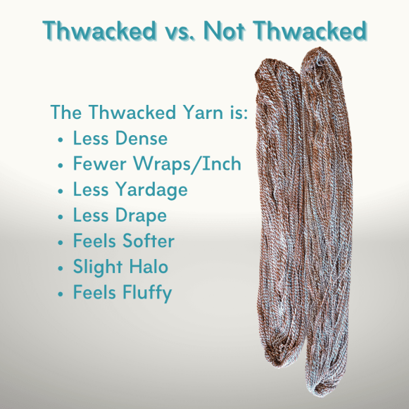 A graphic listing the changes in the Thwacked yarn and showing the difference in length of the two skeins. The text reads The Thwacked Yarn is Less Dense Fewer Wraps/Inch Less Yardage Less Drape Feels Softer Slight Halo Feels Fluffy