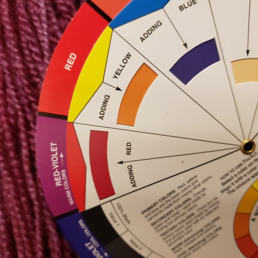 A color wheel shows how to adjust dyed handspun yarn.