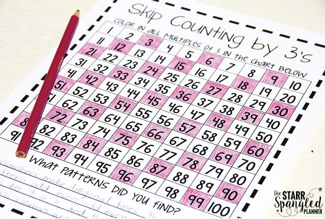 Multiplication Activity- Skip Counting