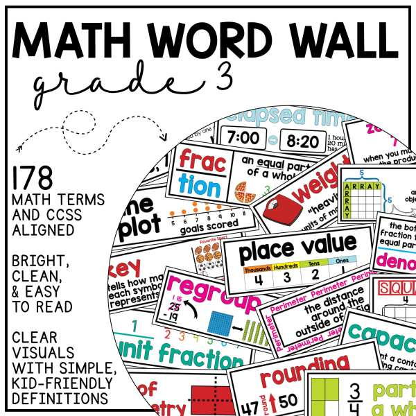 Math Word Wall Grade 3 (Common Core Aligned) Use to build math vocabulary