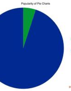 This pie chart shows how much verbal communication was done before dark and after light the internet cell phones came out world is now mainly also research paper jill schutt rh jillschuttweebly weebly