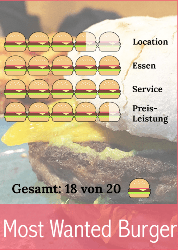 Burgertafel von Most Wanted Burger