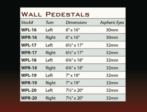 WALL PEDS