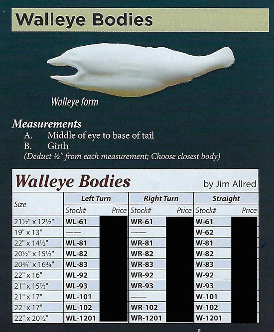 WALLEYE BODIES CHART