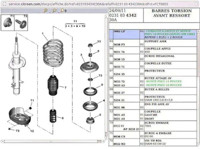 Peugeot 1007; Citroen C2; Peugeot 207; broken spring; tyre