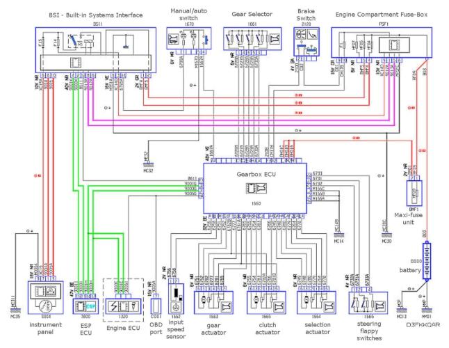 peugeot expert wiring diagram 12 volt winch abs schematic citroen c3 diagramcitroen c2 5r55s