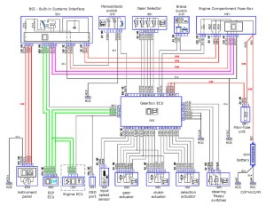 Citroen Engine Wiring Diagram | Online Wiring Diagram