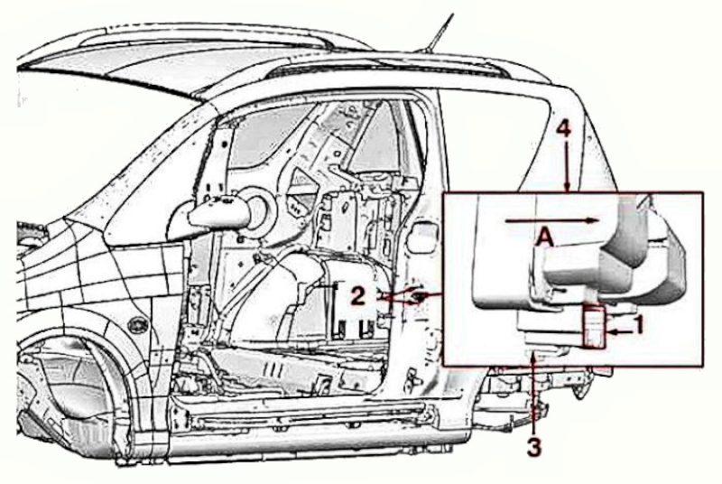 Peugeot 1007 Sliding Door B post actuator