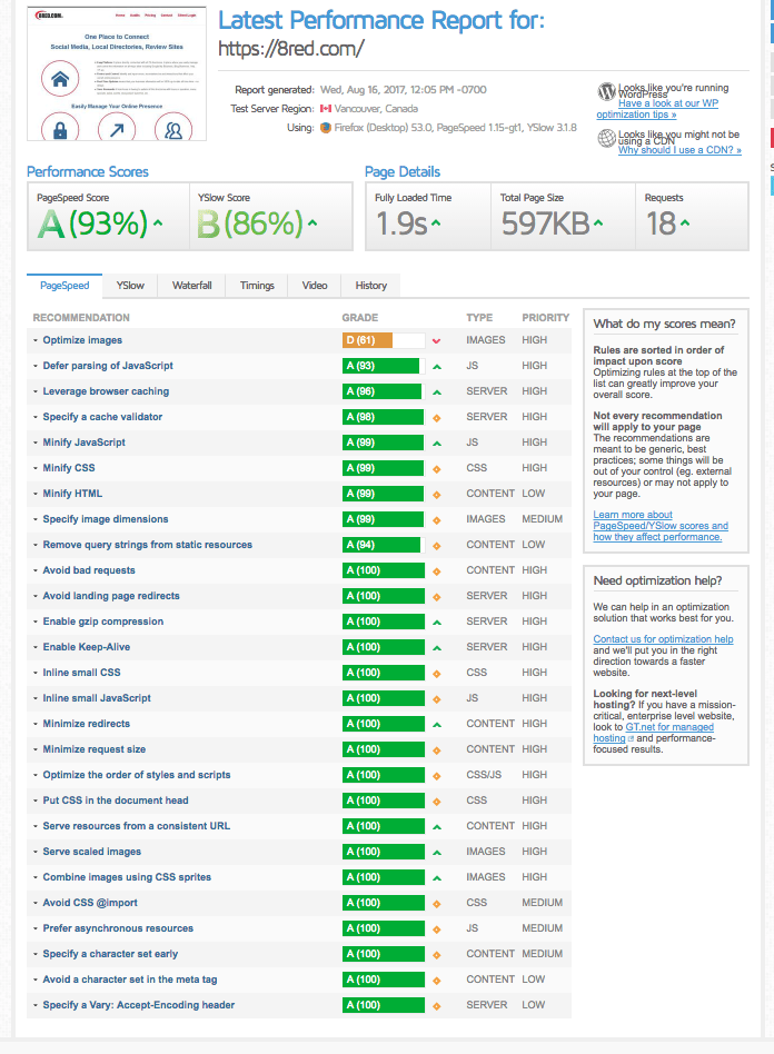 WordPress Site Performance, Plugins, etc.
