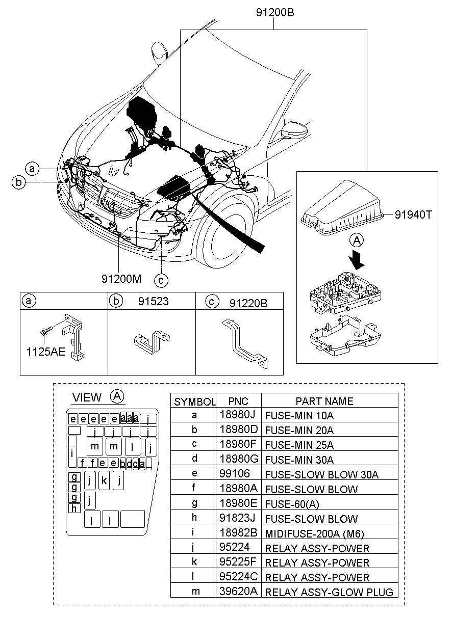 Hyundai ENGINE COMPARTMENT WIRING