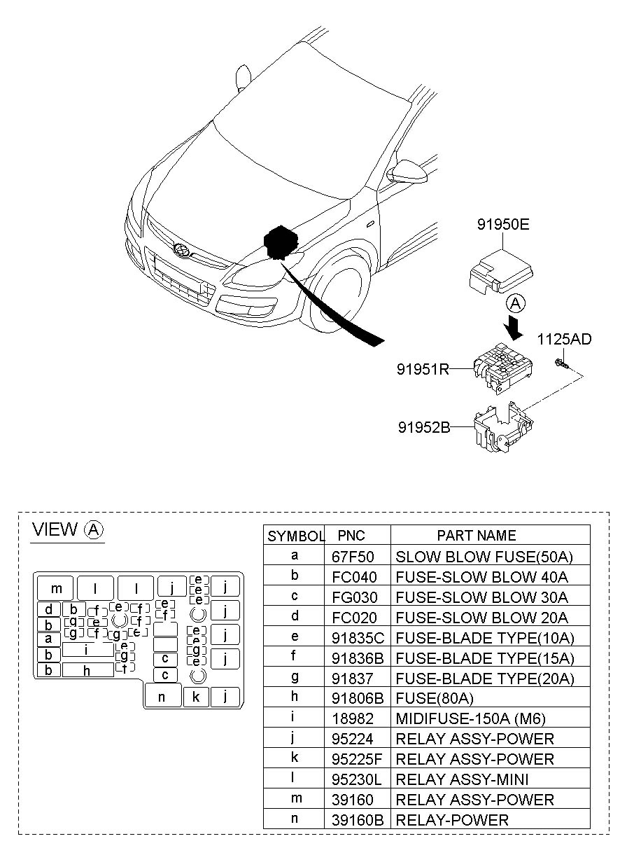 Hyundai FUSE BOX (RELAY BOX) & WIRING